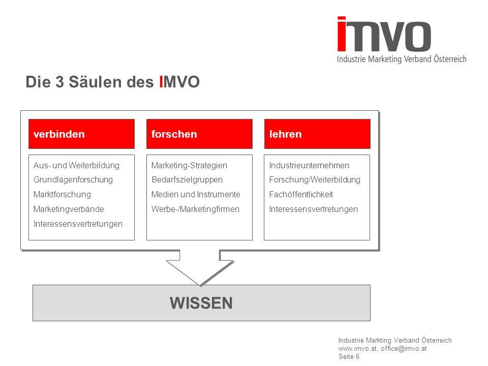 Industrie Markting Verband Österreich www.imvo.at, office@imvo.at Seite 6 WISSEN Die 3 Säulen des IMVO verbindenforschenlehren Aus- und Weiterbildung