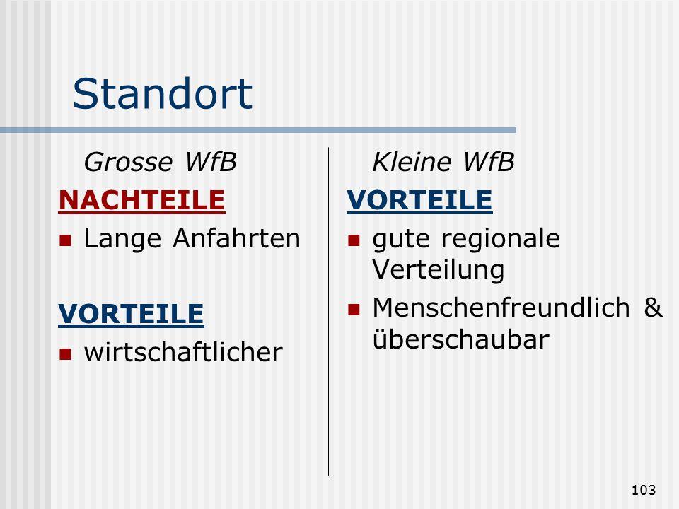 103 Standort Grosse WfB NACHTEILE Lange Anfahrten VORTEILE wirtschaftlicher Kleine WfB VORTEILE gute regionale Verteilung Menschenfreundlich & übersch