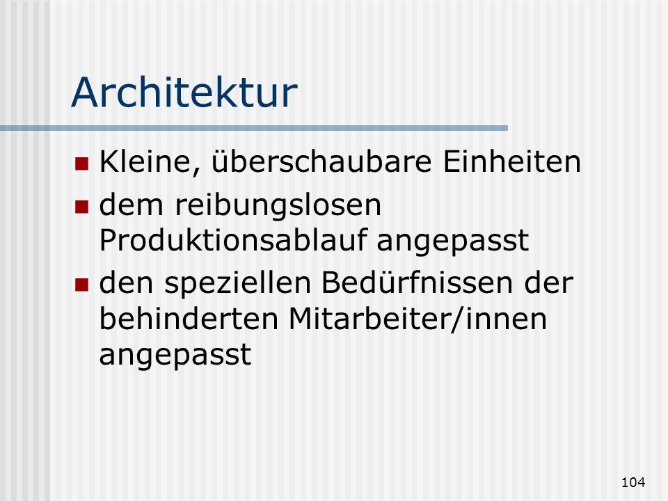 104 Architektur Kleine, überschaubare Einheiten dem reibungslosen Produktionsablauf angepasst den speziellen Bedürfnissen der behinderten Mitarbeiter/