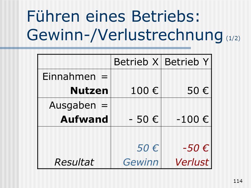 114 Führen eines Betriebs: Gewinn-/Verlustrechnung (1/2) Betrieb XBetrieb Y Einnahmen = Nutzen100 50 Ausgaben = Aufwand- 50 -100 Resultat 50 Gewinn -5