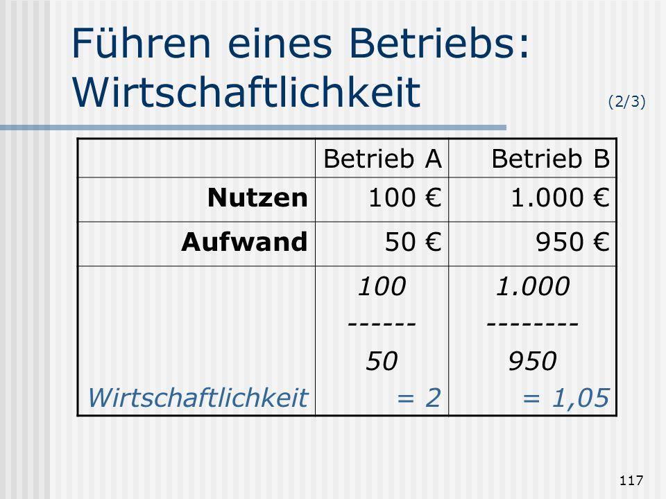 117 Führen eines Betriebs: Wirtschaftlichkeit (2/3) Betrieb ABetrieb B Nutzen100 1.000 Aufwand50 950 Wirtschaftlichkeit 100 ------ 50 = 2 1.000 ------