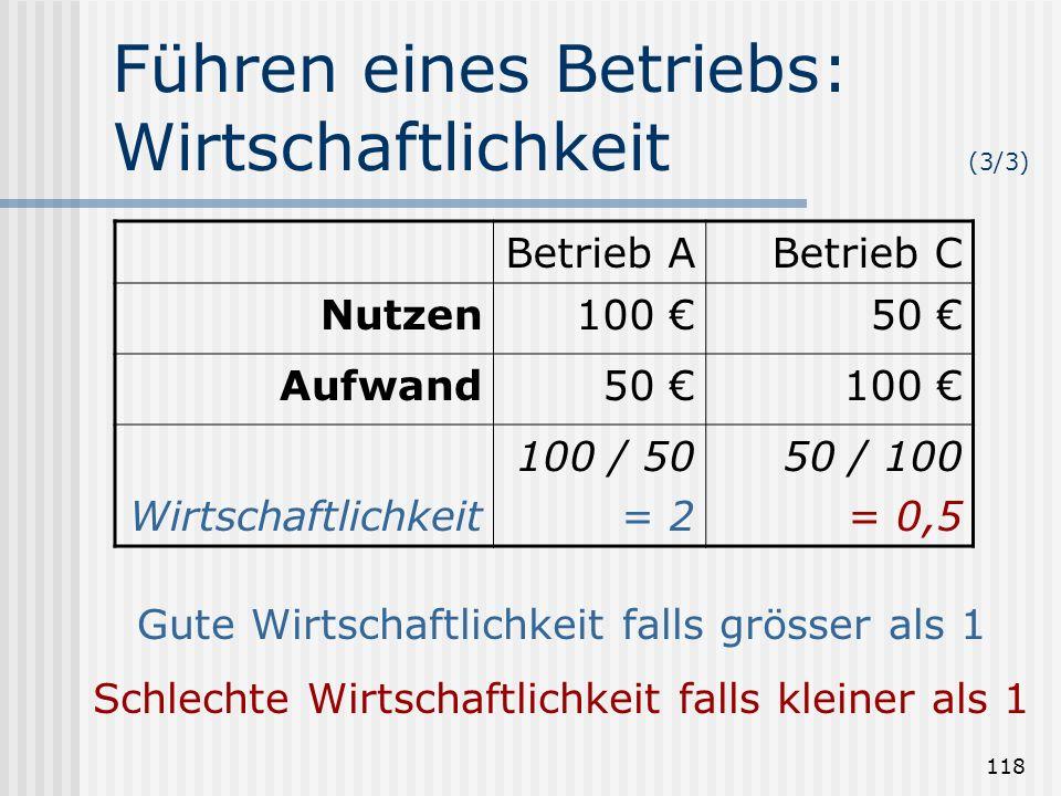 118 Führen eines Betriebs: Wirtschaftlichkeit (3/3) Betrieb ABetrieb C Nutzen100 50 Aufwand50 100 Wirtschaftlichkeit 100 / 50 = 2 50 / 100 = 0,5 Gute