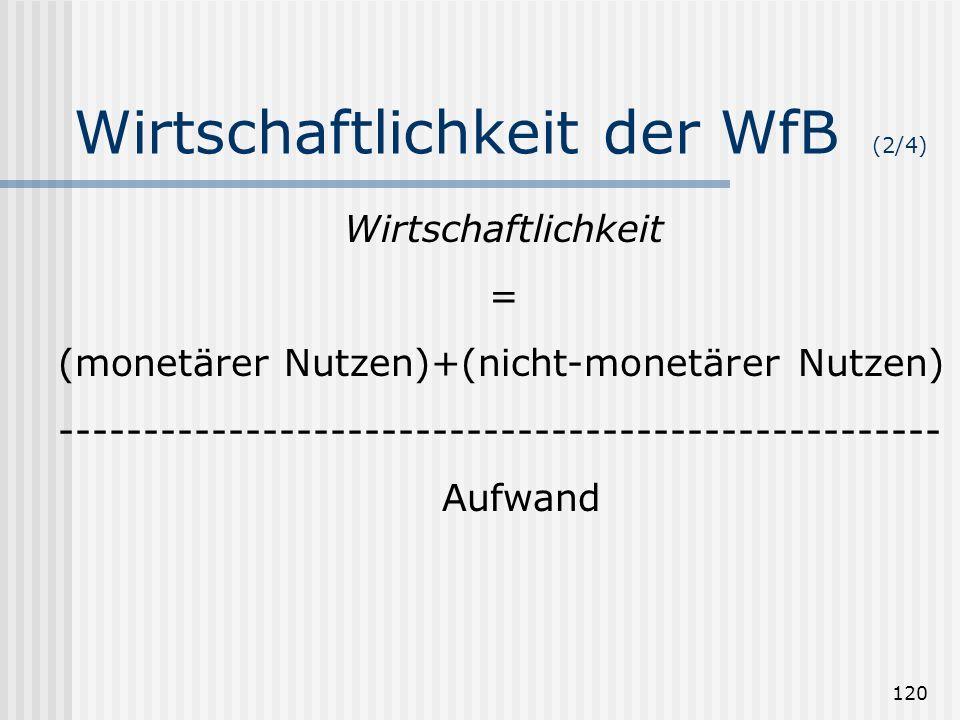 120 Wirtschaftlichkeit der WfB (2/4) Wirtschaftlichkeit = (monetärer Nutzen)+(nicht-monetärer Nutzen) ------------------------------------------------