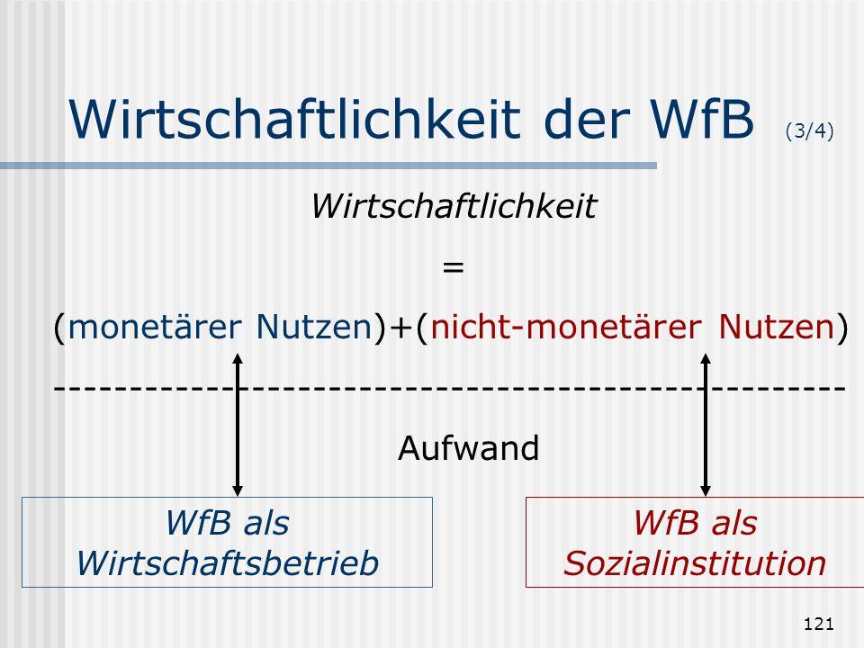 121 Wirtschaftlichkeit der WfB (3/4) Wirtschaftlichkeit = (monetärer Nutzen)+(nicht-monetärer Nutzen) ------------------------------------------------