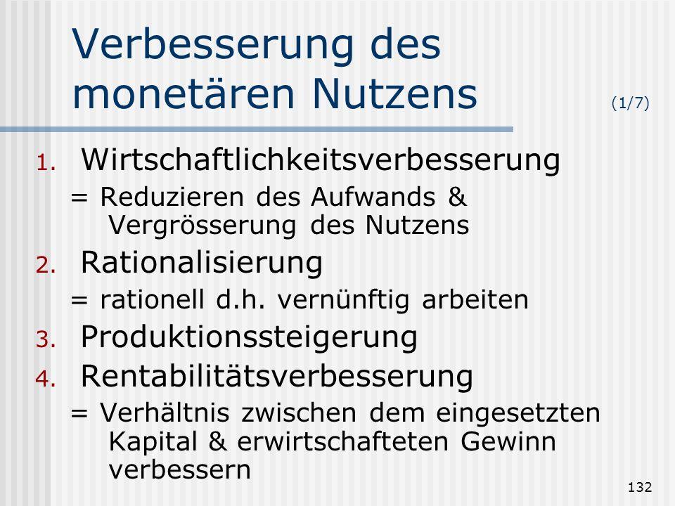 132 Verbesserung des monetären Nutzens (1/7) 1. Wirtschaftlichkeitsverbesserung = Reduzieren des Aufwands & Vergrösserung des Nutzens 2. Rationalisier
