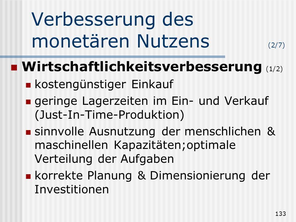 133 Verbesserung des monetären Nutzens (2/7) Wirtschaftlichkeitsverbesserung (1/2) kostengünstiger Einkauf geringe Lagerzeiten im Ein- und Verkauf (Ju