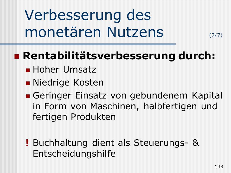 138 Verbesserung des monetären Nutzens (7/7) Rentabilitätsverbesserung durch: Hoher Umsatz Niedrige Kosten Geringer Einsatz von gebundenem Kapital in