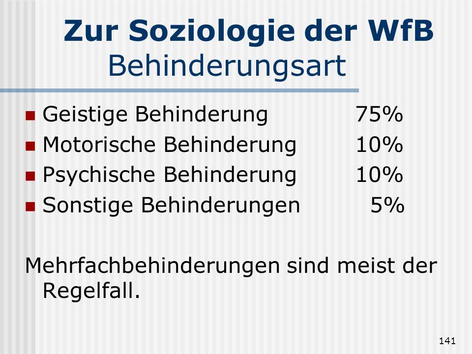 141 Zur Soziologie der WfB Behinderungsart Geistige Behinderung 75% Motorische Behinderung 10% Psychische Behinderung 10% Sonstige Behinderungen 5% Me