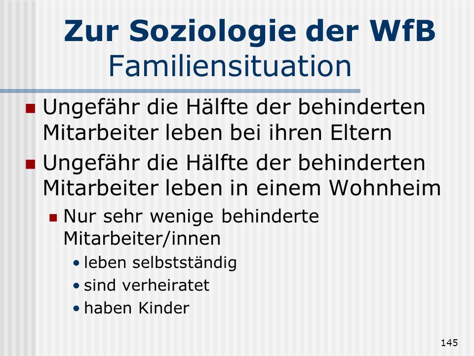 145 Zur Soziologie der WfB Familiensituation Ungefähr die Hälfte der behinderten Mitarbeiter leben bei ihren Eltern Ungefähr die Hälfte der behinderte