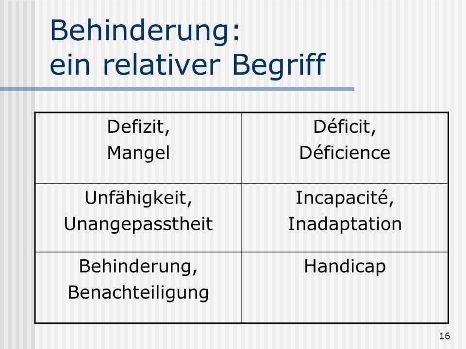 16 Behinderung: ein relativer Begriff Defizit, Mangel Déficit, Déficience Unfähigkeit, Unangepasstheit Incapacité, Inadaptation Behinderung, Benachtei