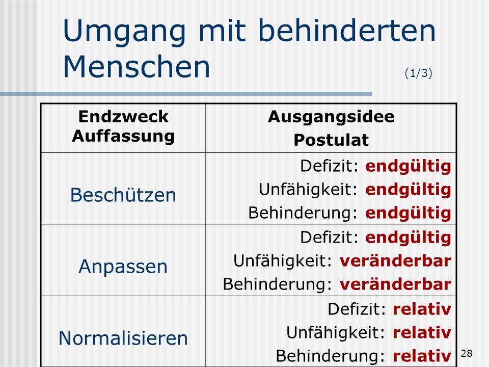 28 Umgang mit behinderten Menschen (1/3) Endzweck Auffassung Ausgangsidee Postulat Beschützen Defizit: endgültig Unfähigkeit: endgültig Behinderung: e