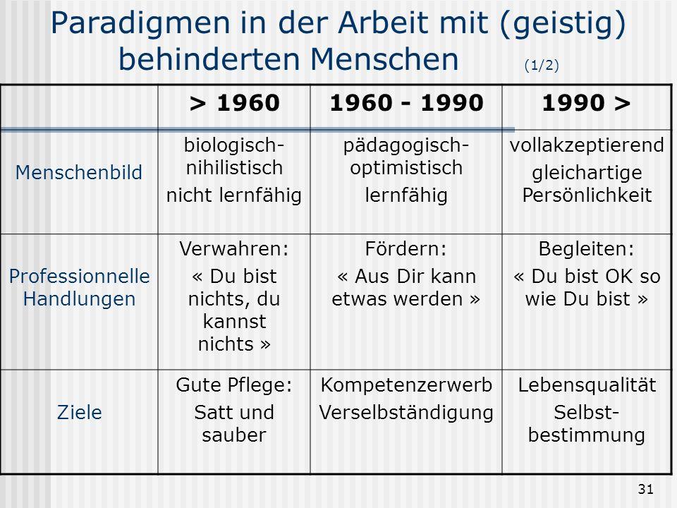 31 Paradigmen in der Arbeit mit (geistig) behinderten Menschen (1/2) > 19601960 - 19901990 > Menschenbild biologisch- nihilistisch nicht lernfähig päd