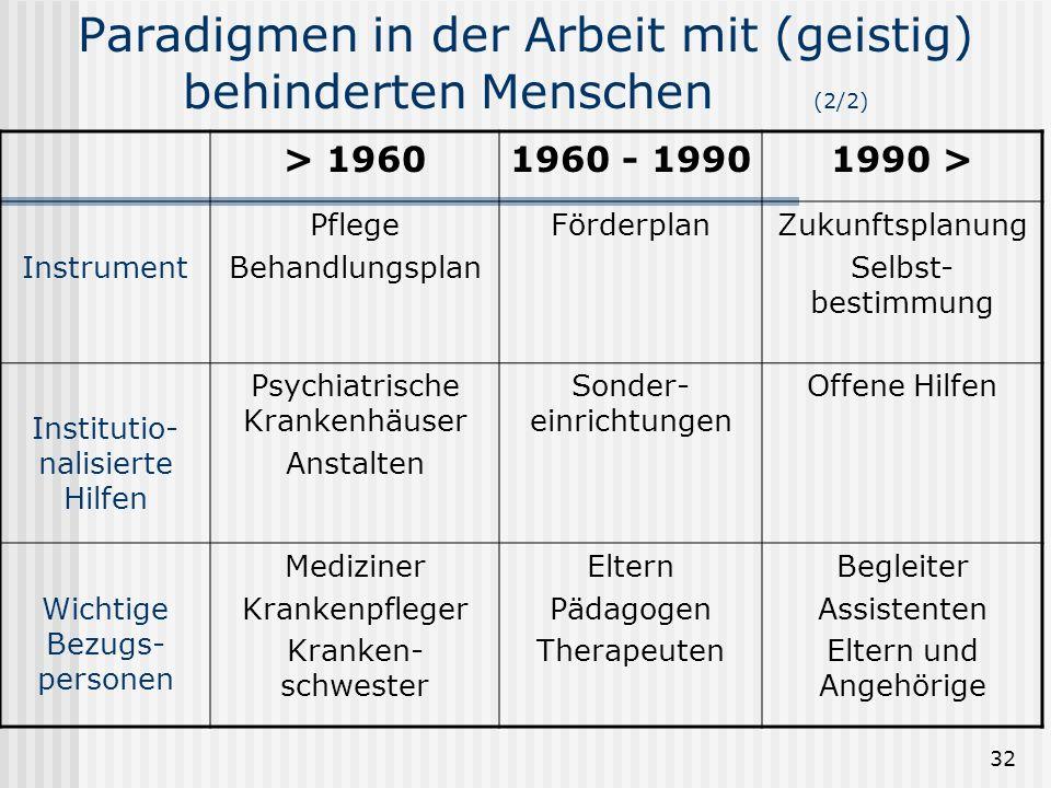 32 Paradigmen in der Arbeit mit (geistig) behinderten Menschen (2/2) > 19601960 - 19901990 > Instrument Pflege Behandlungsplan FörderplanZukunftsplanu