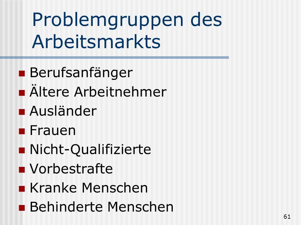 61 Problemgruppen des Arbeitsmarkts Berufsanfänger Ältere Arbeitnehmer Ausländer Frauen Nicht-Qualifizierte Vorbestrafte Kranke Menschen Behinderte Me