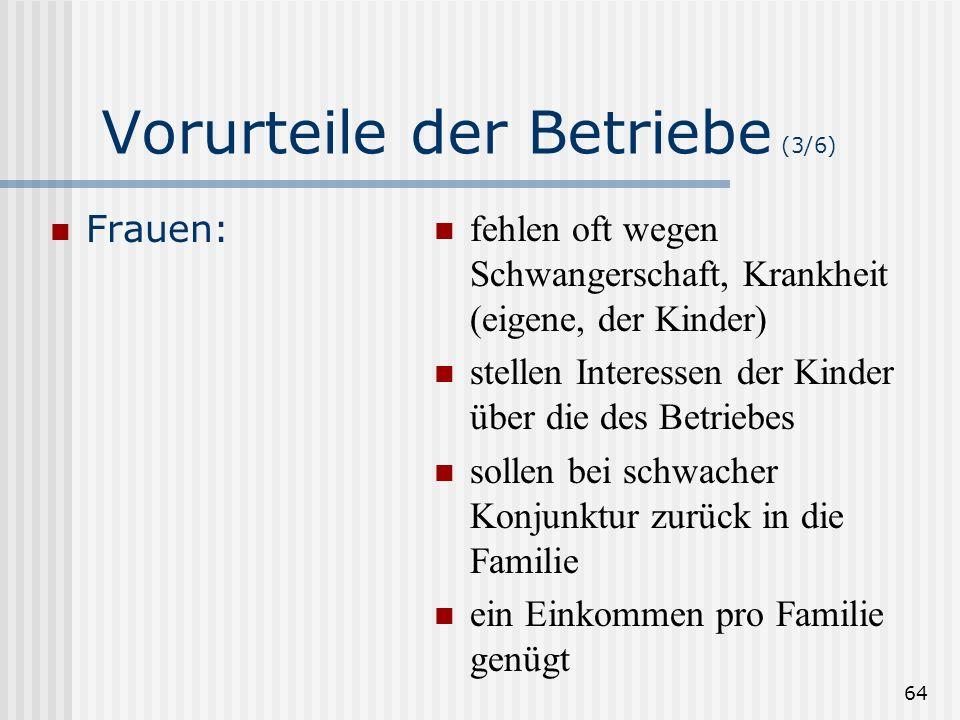 64 Vorurteile der Betriebe (3/6) Frauen: fehlen oft wegen Schwangerschaft, Krankheit (eigene, der Kinder) stellen Interessen der Kinder über die des B