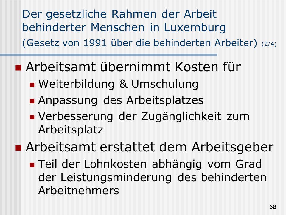 68 Der gesetzliche Rahmen der Arbeit behinderter Menschen in Luxemburg (Gesetz von 1991 über die behinderten Arbeiter) (2/4) Arbeitsamt übernimmt Kost