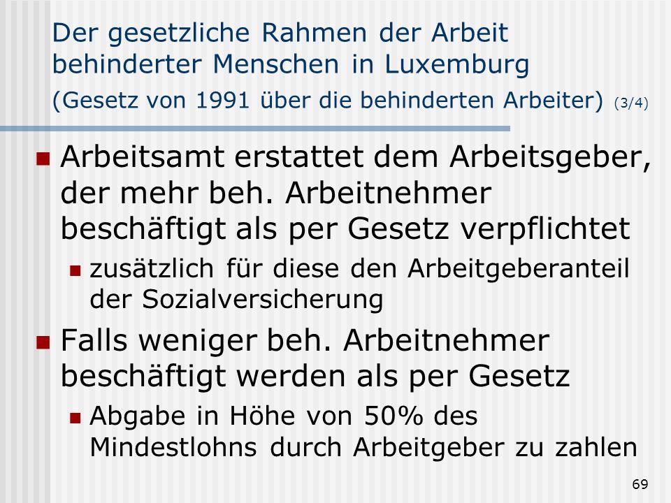 69 Der gesetzliche Rahmen der Arbeit behinderter Menschen in Luxemburg (Gesetz von 1991 über die behinderten Arbeiter) (3/4) Arbeitsamt erstattet dem