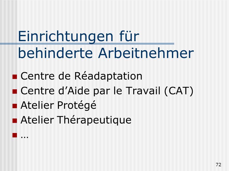 72 Einrichtungen für behinderte Arbeitnehmer Centre de Réadaptation Centre dAide par le Travail (CAT) Atelier Protégé Atelier Thérapeutique …