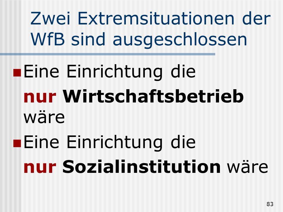 83 Zwei Extremsituationen der WfB sind ausgeschlossen Eine Einrichtung die nur Wirtschaftsbetrieb wäre Eine Einrichtung die nur Sozialinstitution wäre