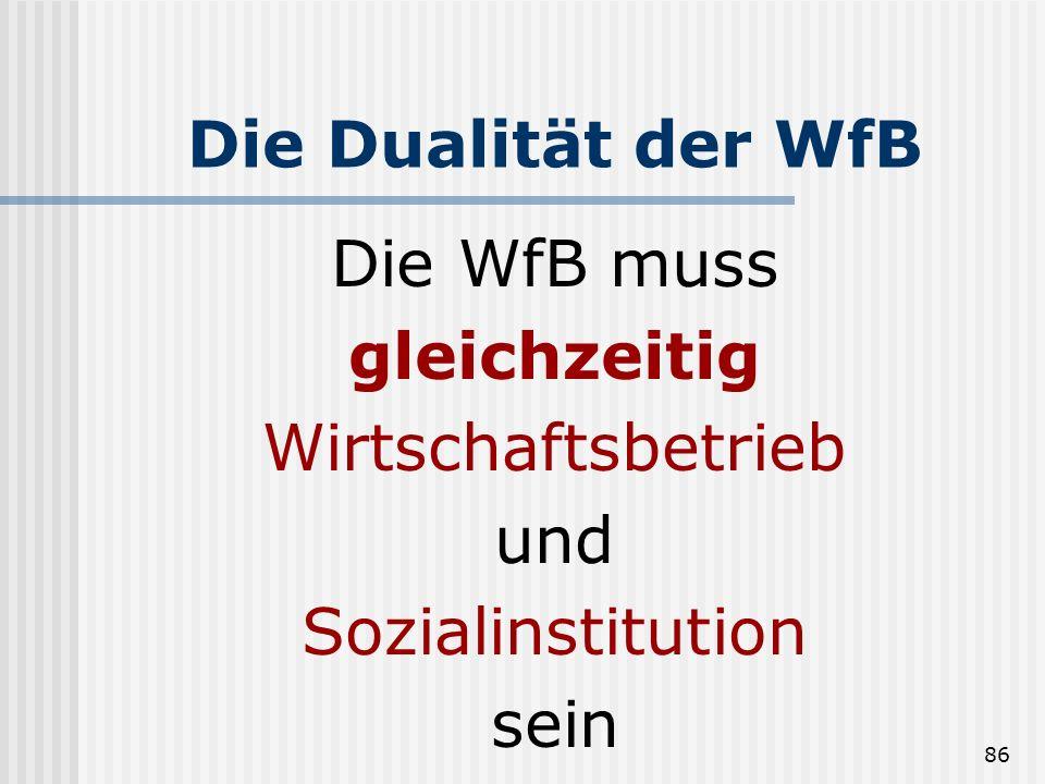 86 Die Dualität der WfB Die WfB muss gleichzeitig Wirtschaftsbetrieb und Sozialinstitution sein
