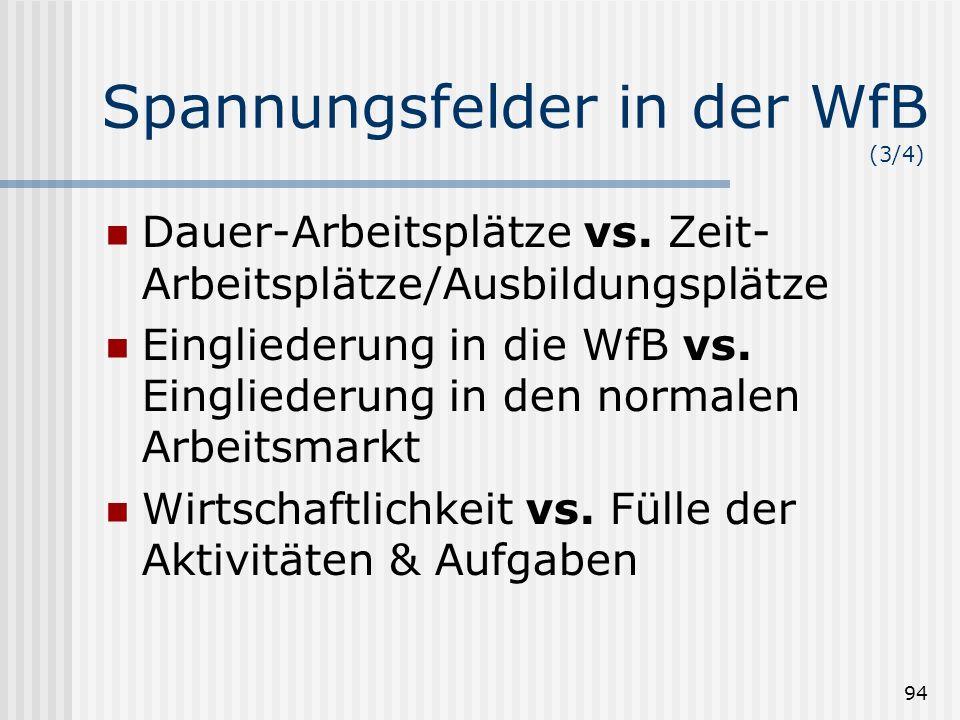 94 Spannungsfelder in der WfB (3/4) Dauer-Arbeitsplätze vs. Zeit- Arbeitsplätze/Ausbildungsplätze Eingliederung in die WfB vs. Eingliederung in den no