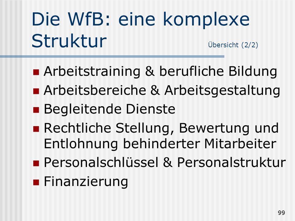 99 Die WfB: eine komplexe Struktur Übersicht (2/2) Arbeitstraining & berufliche Bildung Arbeitsbereiche & Arbeitsgestaltung Begleitende Dienste Rechtl
