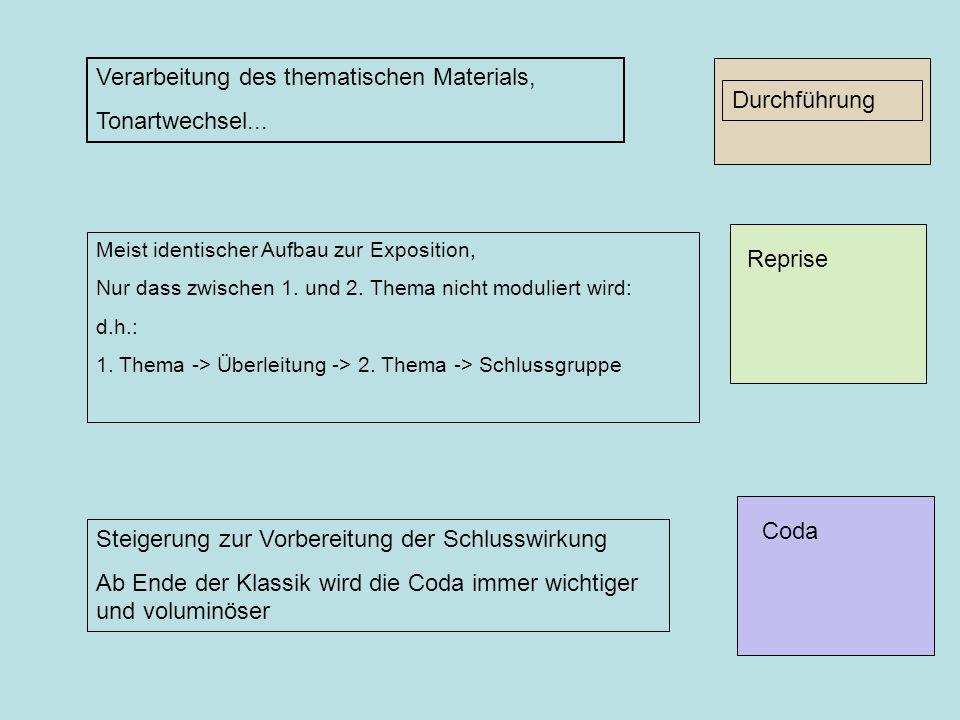 Durchführung Verarbeitung des thematischen Materials, Tonartwechsel...