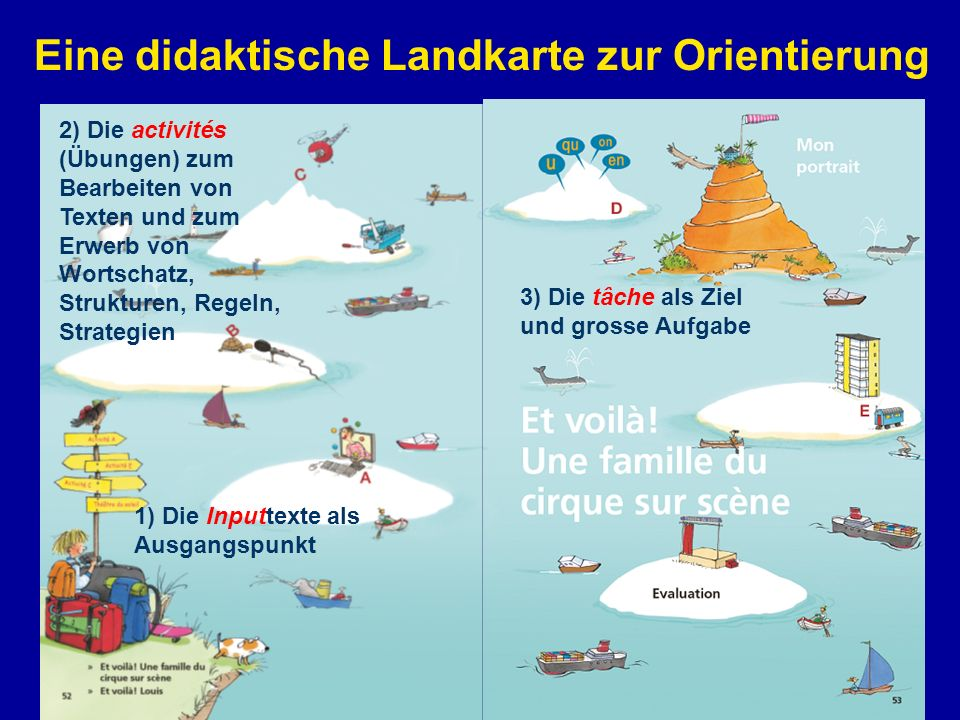 Eine didaktische Landkarte zur Orientierung 1) Die Inputtexte als Ausgangspunkt 2) Die activités (Übungen) zum Bearbeiten von Texten und zum Erwerb vo