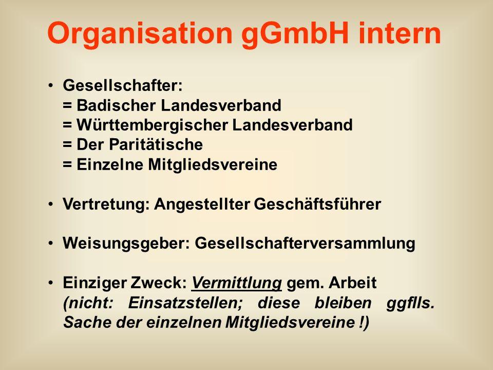 Auftragsverhältnisse intern Zentrale / GF: 1 Vollzeitstelle mit Teilzeitstelle Verwaltung u.
