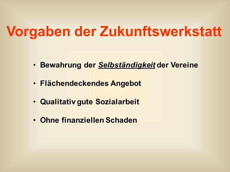 Nachteile Vereins-Netzwerk (und GbR) Permanente basisdemokratische Willensbildung Satzungsarbeit: Vereinszwecke .