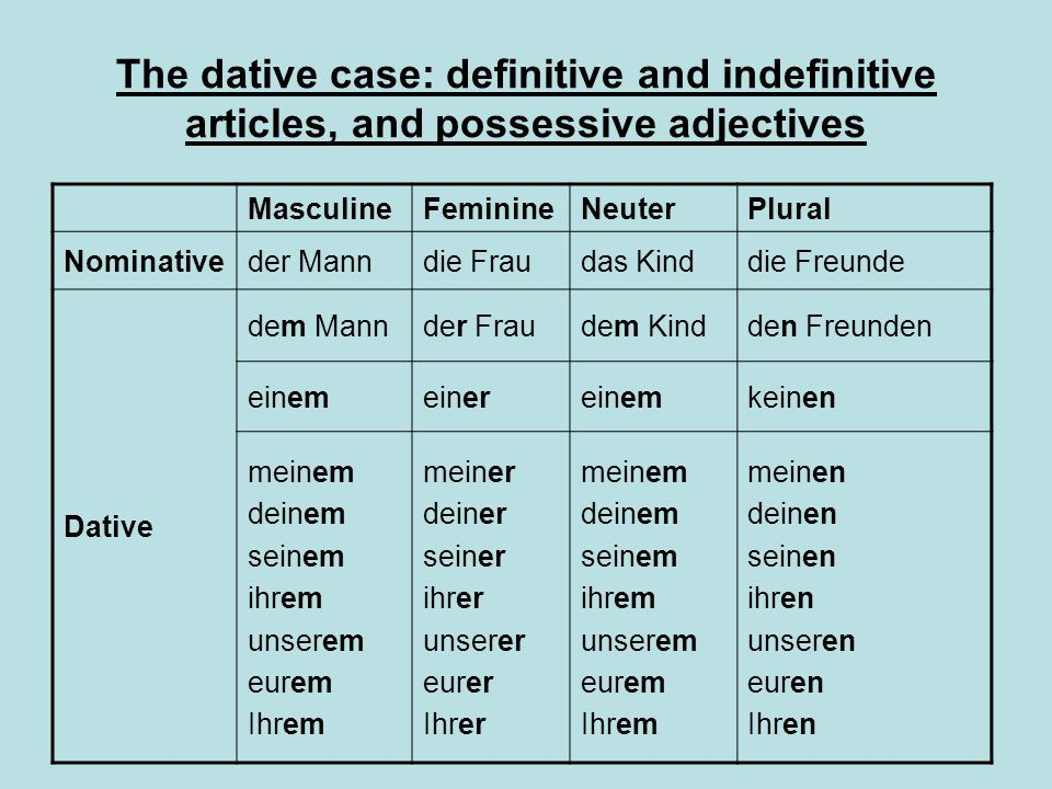 The dative case: definitive and indefinitive articles, and possessive adjectives MasculineFeminineNeuterPlural Nominativeder Manndie Fraudas Kinddie F