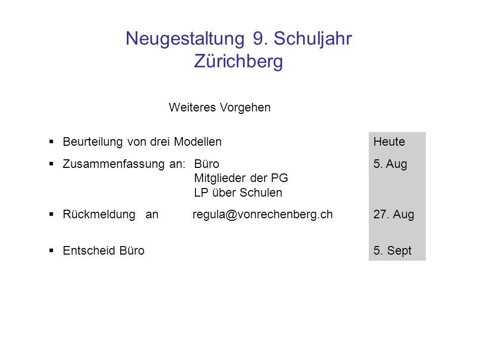 Neugestaltung 9. Schuljahr Zürichberg Beurteilung von drei Modellen Zusammenfassung an: Büro Mitglieder der PG LP über Schulen Rückmeldungan regula@vo