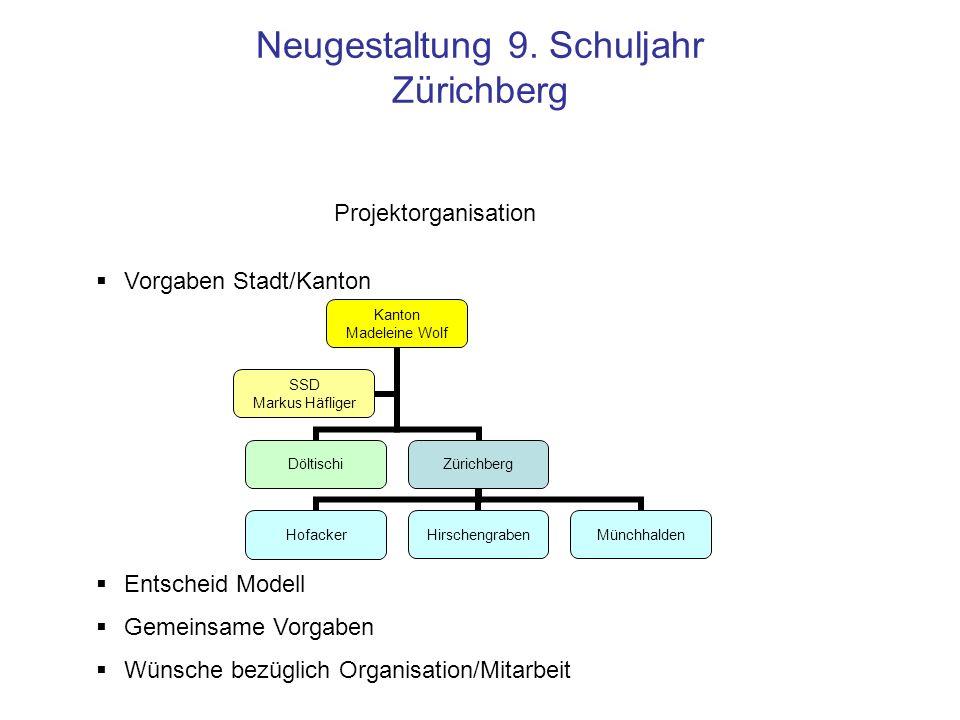 Neugestaltung 9. Schuljahr Zürichberg Vorgaben Stadt/Kanton Entscheid Modell Gemeinsame Vorgaben Wünsche bezüglich Organisation/Mitarbeit Projektorgan