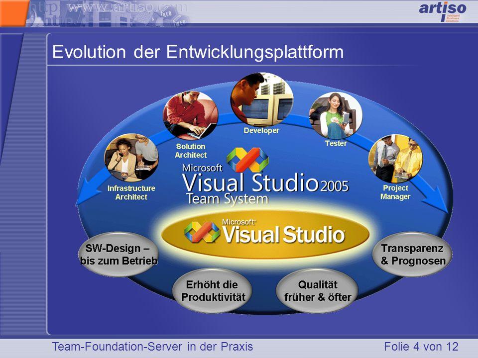 Team-Foundation-Server in der PraxisFolie 4 von 12 Evolution der Entwicklungsplattform