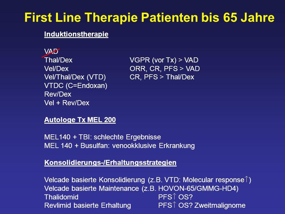 First Line Therapie Patienten bis 65 Jahre Induktionstherapie VAD Thal/Dex VGPR (vor Tx) > VAD Vel/Dex ORR, CR, PFS > VAD Vel/Thal/Dex (VTD)CR, PFS >
