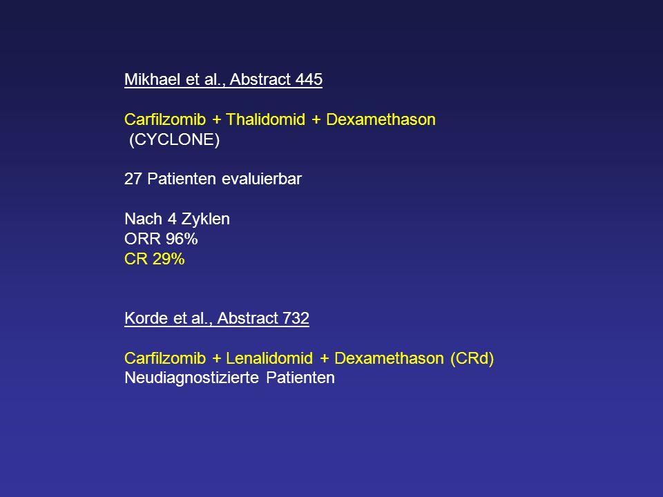 Mikhael et al., Abstract 445 Carfilzomib + Thalidomid + Dexamethason (CYCLONE) 27 Patienten evaluierbar Nach 4 Zyklen ORR 96% CR 29% Korde et al., Abs