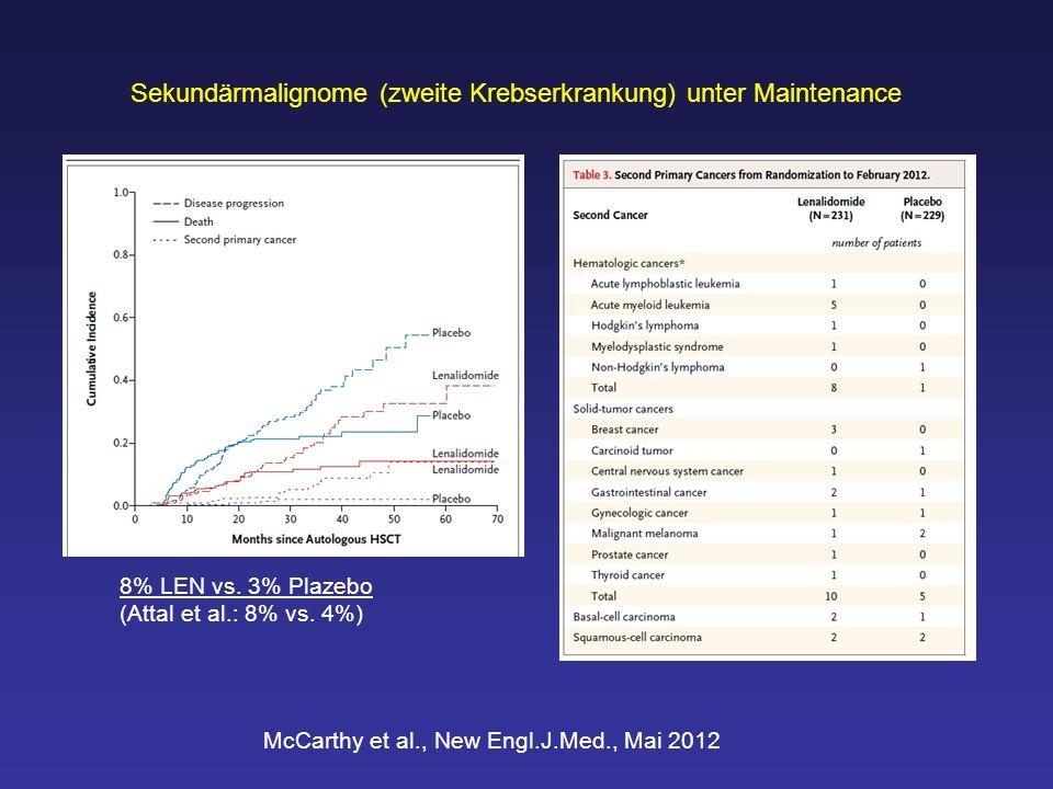 McCarthy et al., New Engl.J.Med., Mai 2012 Sekundärmalignome (zweite Krebserkrankung) unter Maintenance 8% LEN vs. 3% Plazebo (Attal et al.: 8% vs. 4%