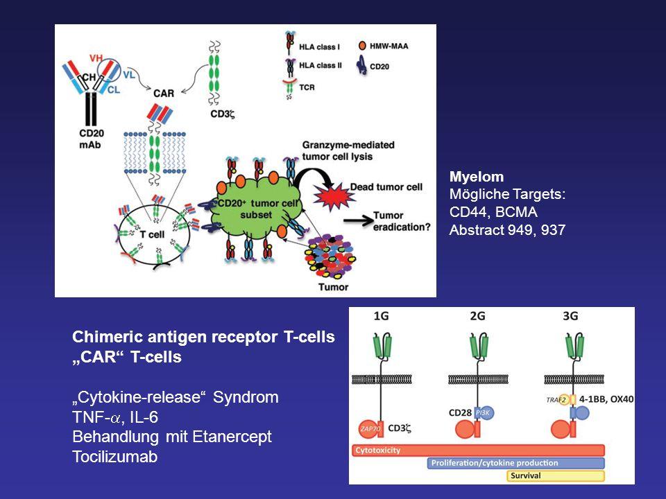 Chimeric antigen receptor T-cells CAR T-cells Cytokine-release Syndrom TNF-, IL-6 Behandlung mit Etanercept Tocilizumab Myelom Mögliche Targets: CD44,