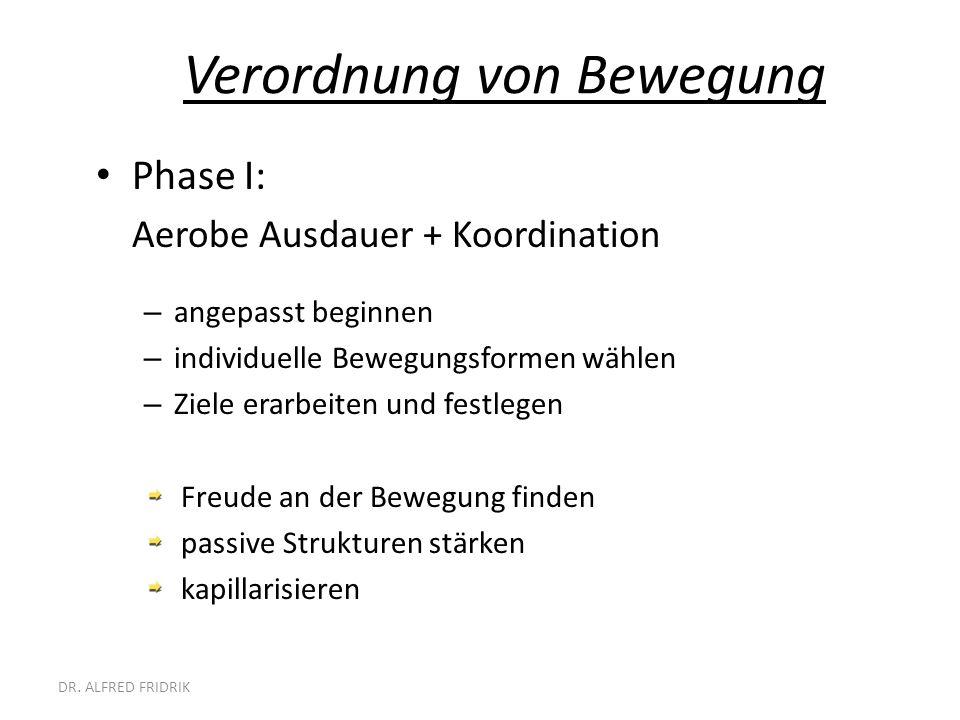 Verordnung von Bewegung Phase I: Aerobe Ausdauer + Koordination – angepasst beginnen – individuelle Bewegungsformen wählen – Ziele erarbeiten und fest