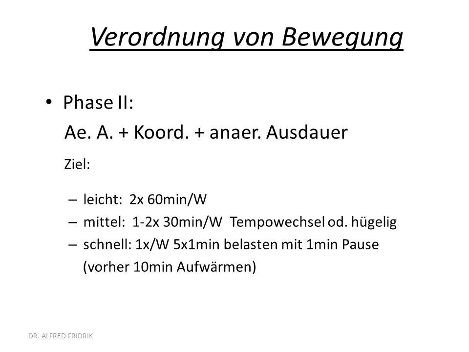 DR. ALFRED FRIDRIK Phase II: Ae. A. + Koord. + anaer. Ausdauer Ziel: – leicht: 2x 60min/W – mittel: 1-2x 30min/W Tempowechsel od. hügelig – schnell: 1
