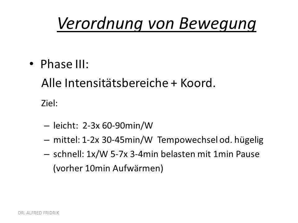DR. ALFRED FRIDRIK Phase III: Alle Intensitätsbereiche + Koord. Ziel: – leicht: 2-3x 60-90min/W – mittel: 1-2x 30-45min/W Tempowechsel od. hügelig – s