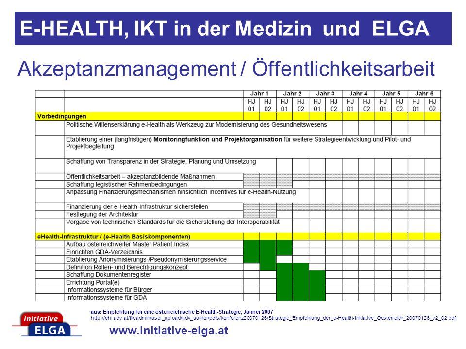 www.initiative-elga.at Akzeptanzmanagement / Öffentlichkeitsarbeit E-HEALTH, IKT in der Medizin und ELGA aus: Empfehlung für eine österreichische E-He