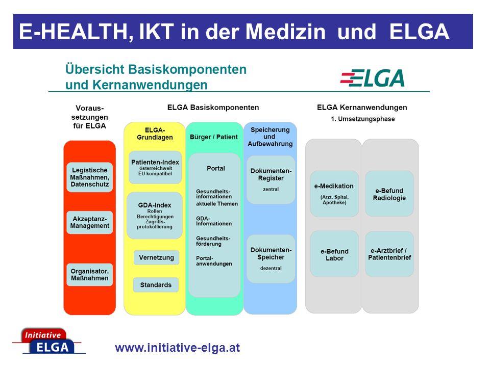 www.initiative-elga.at Akzeptanzmanagement / Öffentlichkeitsarbeit E-HEALTH, IKT in der Medizin und ELGA Jürgen Brandstätter, MSc 21.