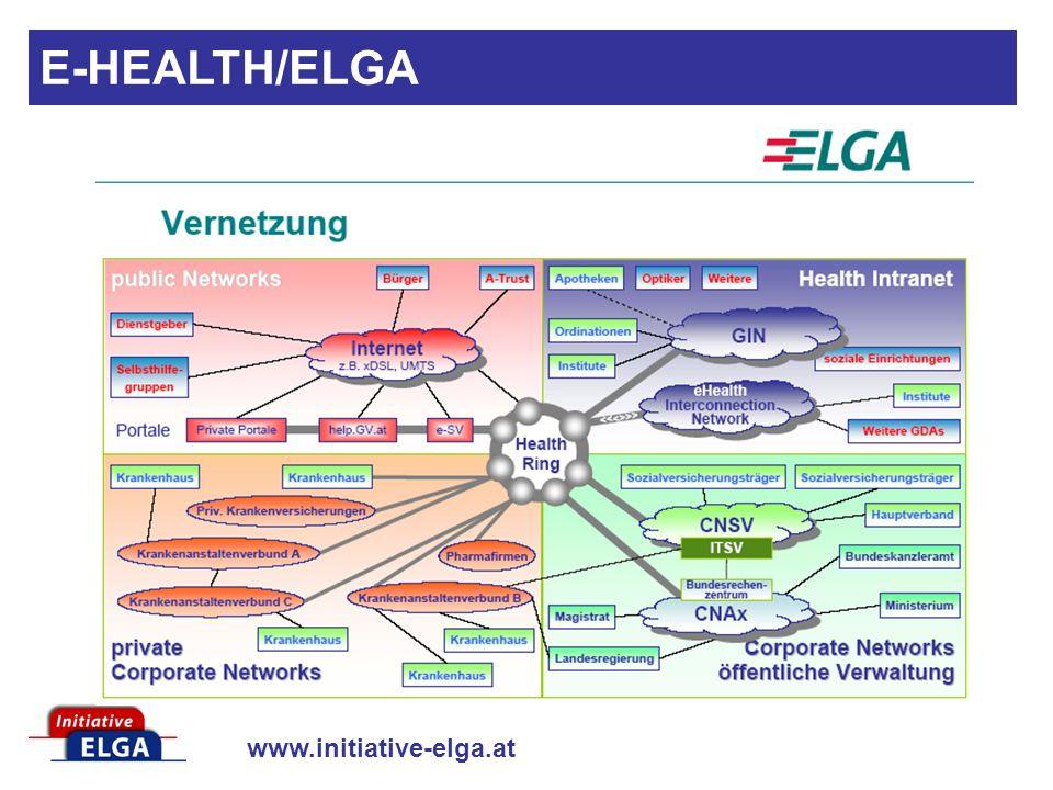 www.initiative-elga.at E-HEALTH/ELGA