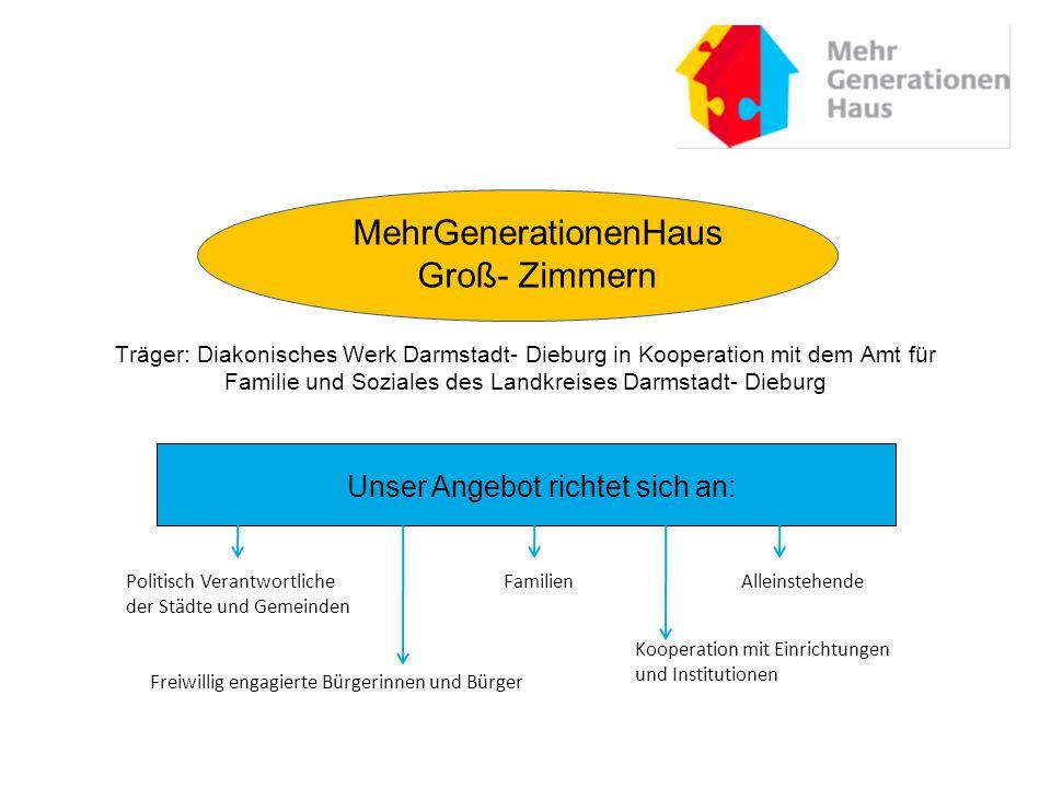 Träger: Diakonisches Werk Darmstadt- Dieburg in Kooperation mit dem Amt für Familie und Soziales des Landkreises Darmstadt- Dieburg MehrGenerationenHa
