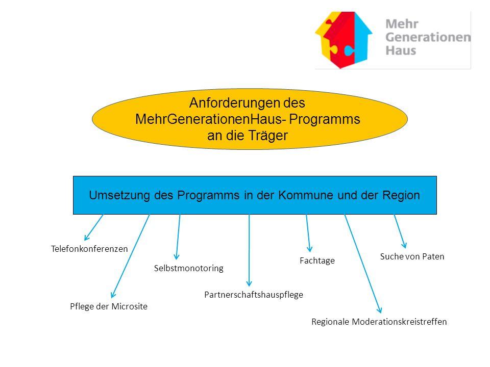Anforderungen des MehrGenerationenHaus- Programms an die Träger Umsetzung des Programms in der Kommune und der Region Telefonkonferenzen Fachtage Regi