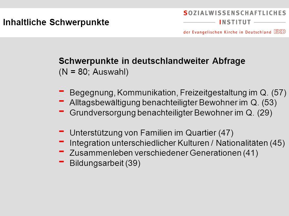 Inhaltliche Schwerpunkte Schwerpunkte in deutschlandweiter Abfrage (N = 80; Auswahl) - Begegnung, Kommunikation, Freizeitgestaltung im Q.