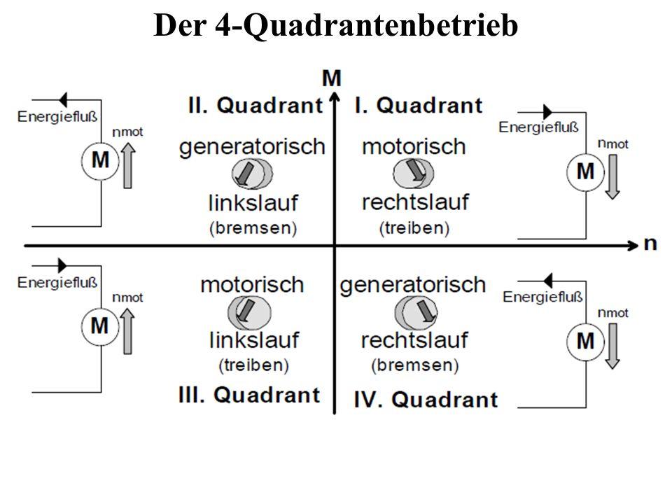 Der 4-Quadrantenbetrieb