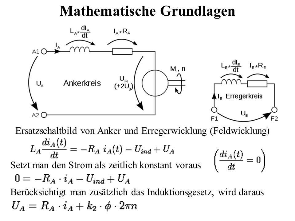 Mathematische Grundlagen Darin ist i A der Ankerstrom, u A die Ankerspannung, R A der Wicklungswiderstand, L A die Induktivität der Ankerwicklung, der Luftspaltfluss, n die Drehzahl, M das Drehmoment, k 1 und k 2 je eine Maschinenkonstante.