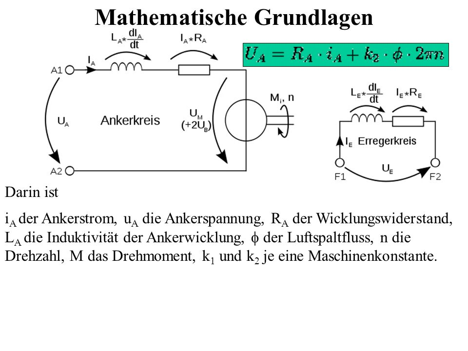 Mathematische Grundlagen Darin ist i A der Ankerstrom, u A die Ankerspannung, R A der Wicklungswiderstand, L A die Induktivität der Ankerwicklung, der